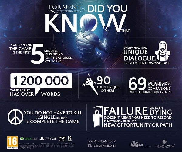 torment-infographic