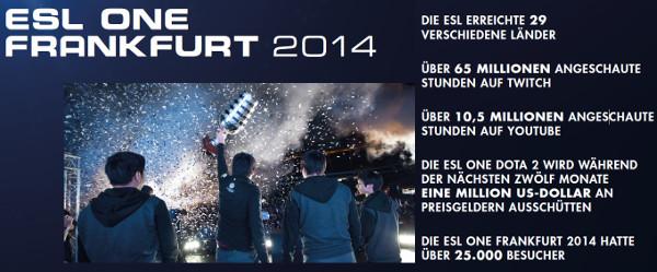 eslone_frankfurt2014_recap